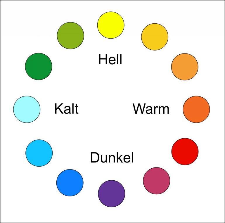 Richtig eingesetzt wirken Farben wahre Wunder: